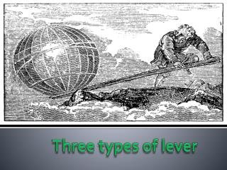 Three types of lever