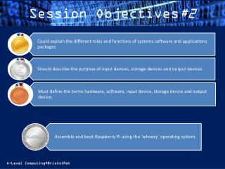 Session Objectives #2