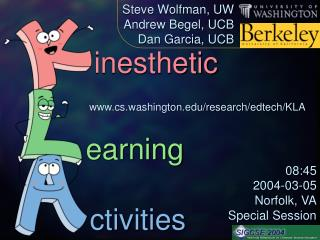 inesthetic earning ctivities