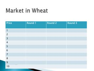 Market in Wheat