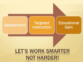 Let's work smarter  not harder!