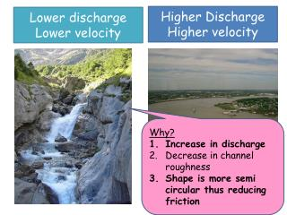 Lower discharge Lower velocity