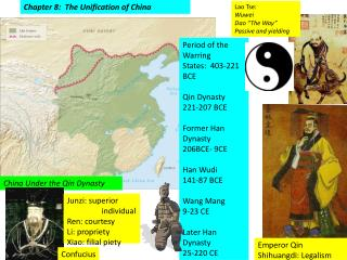 Chapter 8:  The Unification of China