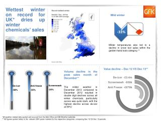 W ettest  winter on record for  UK* dries up winter chemicals� sales