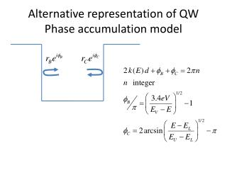Alternative  representation  of QW Phase accumulation  model