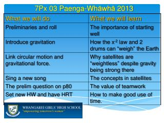 7 Px 03  Paenga-Wh ā wh ā  2013