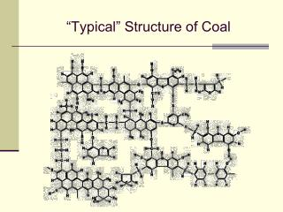 """""""Typical"""" Structure of Coal"""