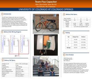 Team Flux Capacitor Allen Boartfield, Sean Burritt Ted Schultz,  Nic Endreson
