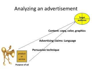 Analyzing an advertisement