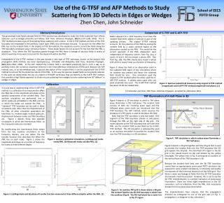 Use of the G-TFSF and AFP Methods to Study Scattering from 3D Defects in Edges or Wedges