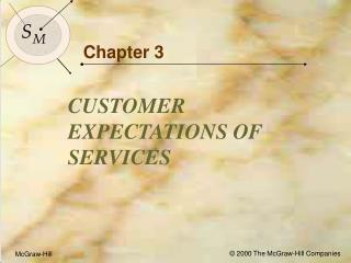 Objectives for Chapter 3: Customer Expectations of Service