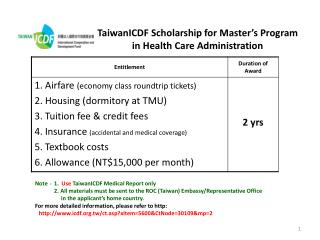 TaiwanICDF  Scholarship for  Master's  Program  in Health Care Administration