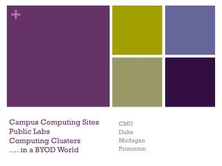 Campus Computing Sites Public Labs Computing  Clusters …. in a BYOD World