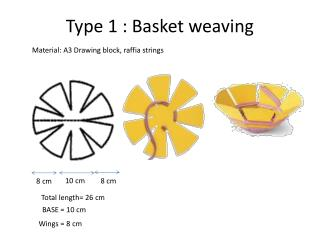 Type 1 : Basket weaving