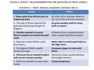 Cause & Effect  Relationships for the Societies of West Africa