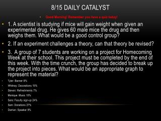 8/15 Daily Catalyst