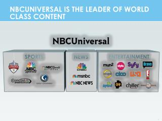NBCUNIVERSAL IS THE LEADER OF WORLD CLASS CONTENT