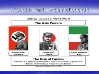 Tripartite Pact�Axis Nations Of:
