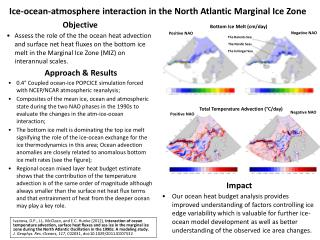 Ice-ocean-atmosphere interaction in the North Atlantic  Marginal Ice Zone