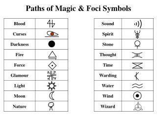 Paths of Magic & Foci Symbols