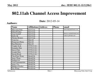 802.11ah Channel Access Improvement