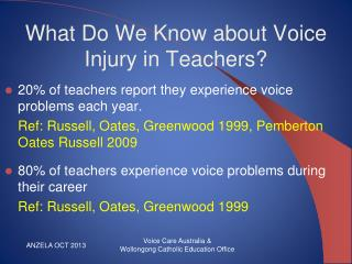 What Do We Know about Voice Injury in Teachers?