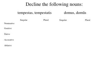 Decline the following nouns: