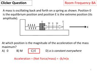 At which position is the magnitude of the acceleration of the mass maximum?