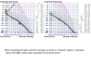 """Moist sounding last night, and this morning, so clearly in """"tropical"""" regime.  Cold point"""