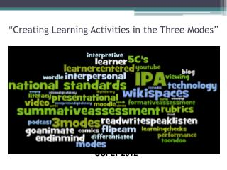 """Creating  Learning Activities in the Three Modes """