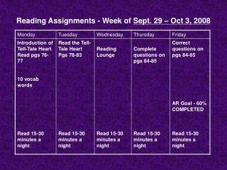 Reading Assignments - Week of  Sept. 29 – Oct 3, 2008
