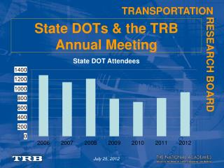 State DOTs & the TRB Annual Meeting