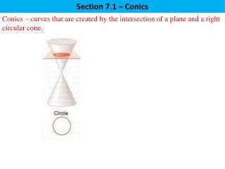 Section 7.1 – Conics