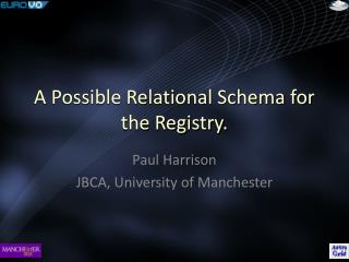 A Possible Relational Schema for the Registry.