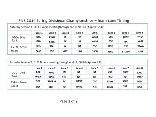 PNS 2014 Spring Divisional Championships � Team Lane Timing