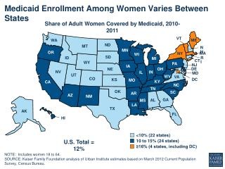 Medicaid Enrollment Among Women Varies Between States