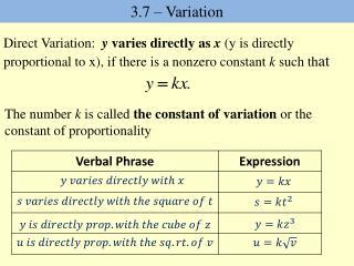 3.7  –  Variation