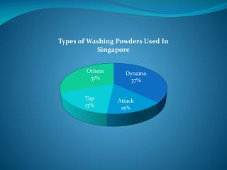 Aim  of Experiment To deduce which type of washing powder is the best in removing stains .