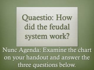Quaestio : How did the feudal system work?