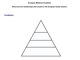 European Medieval Feudalism