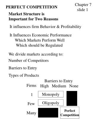 Market Structure is Important for Two Reasons
