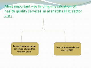 Less of immunization coverage of children  under 5 years