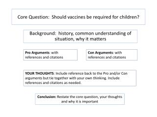 Core Question:  Should vaccines be required for children?