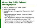 Green Bay Public Schools  Demographics