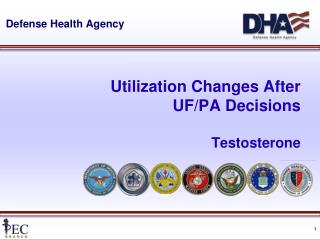 Utilization Changes After UF/PA Decisions Testosterone