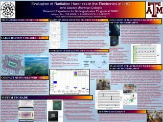 Evaluation of Radiation Hardness in the Electronics at LHC Irene Zawisza (Moravian College)