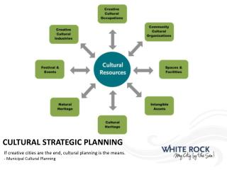 Cultural Strategic planning
