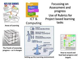 ICT & Computing