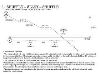 1.  SHUFFLE – ALLEY – SHUFFLE