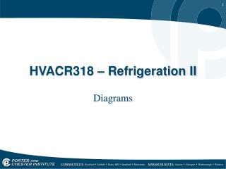 HVACR318 – Refrigeration II